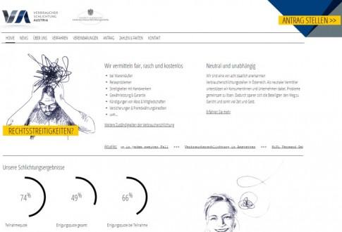 www.verbraucherschlichtung.at