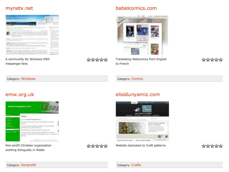 What Are Templates | What S The Difference Between A View And A Content Template