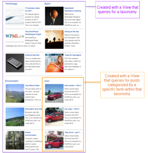 the main magazine content area from the WordPress Magazine Theme that was created with Views