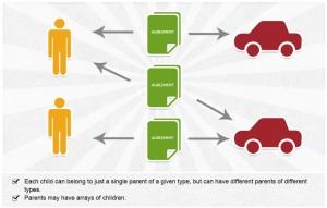 esquema de un sitio web de alquiler de automóviles