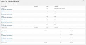 Custom post types and taxonomies in Antonio's site