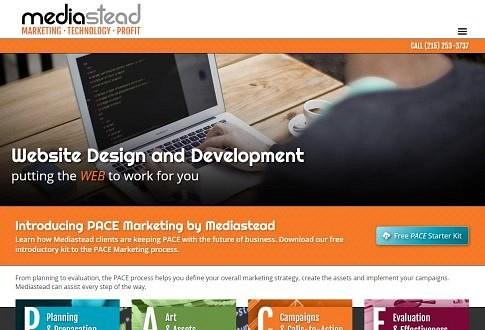 Mediastead – Marketing. Technology. Profit.