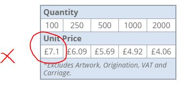 front-end-price-still-INCORRECT.JPG