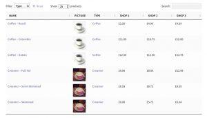 Using Toolset with WordPress Table Plugin.