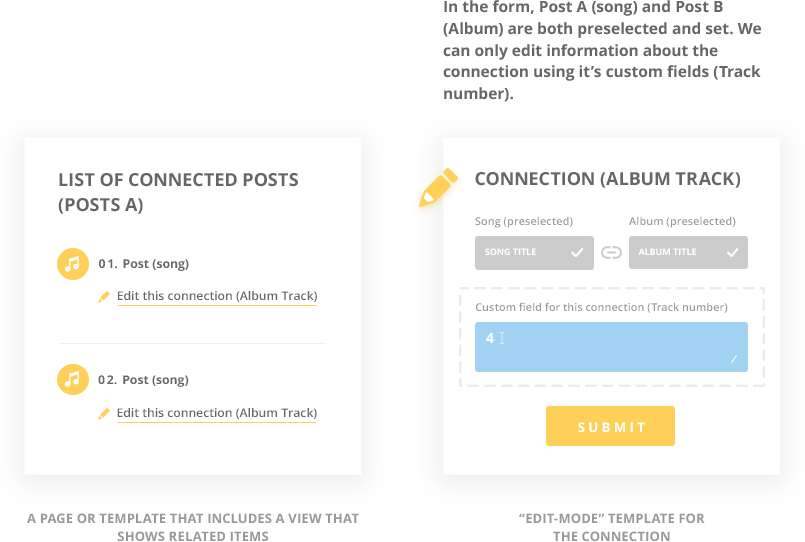View and Form for editing connection information between two items