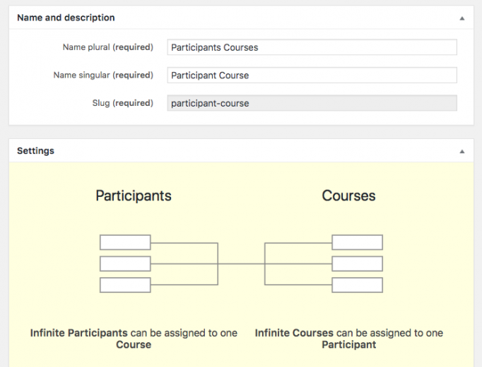 Participants and courses - many-to-many relationship