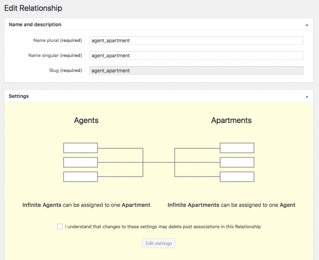 Fig 1. Many-to-many relationship between agents and apartments