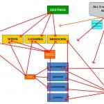 basic_partial_schema.jpg