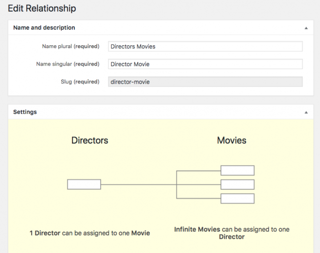 Movie-Director relationship