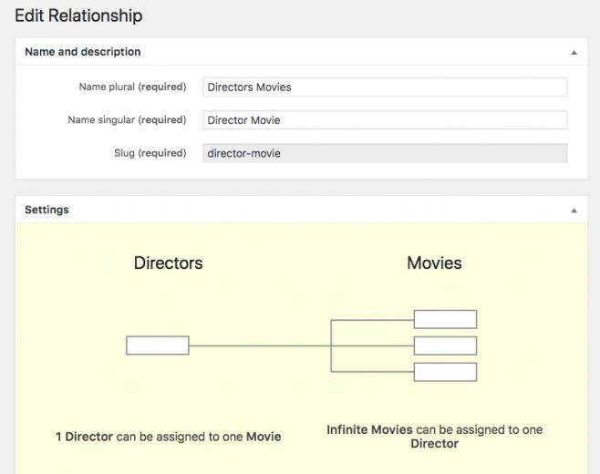 Movie-Director relationship