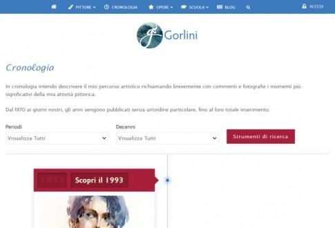 Gorlini Art