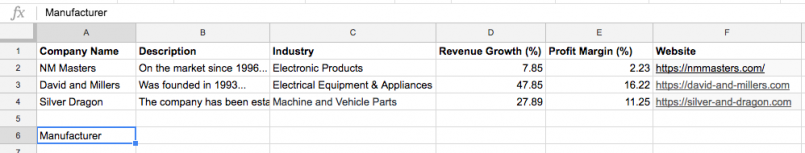 Manufacturers table