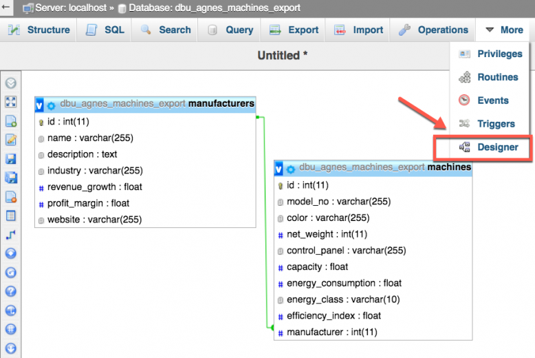 In the phpMyAdmin tool, you can preview your database schema in the Designer tab
