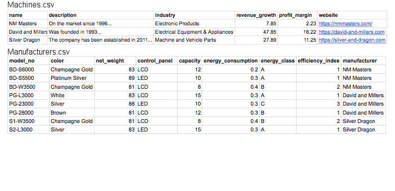 Machines and Manufacturers tables in CSV files