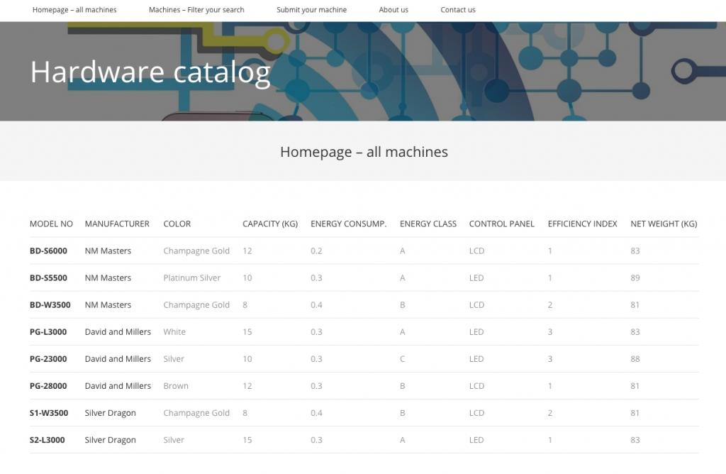 Hardware catalog website