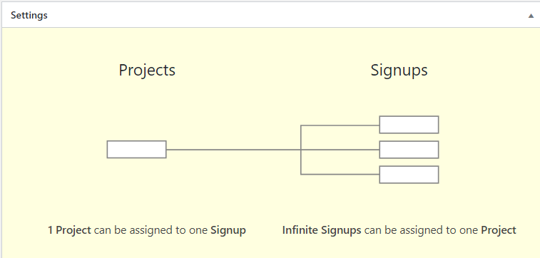 Project Signups Relationship Settings.png